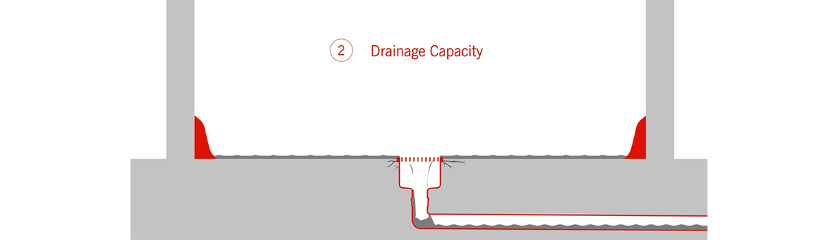Sufficient drainage capacity